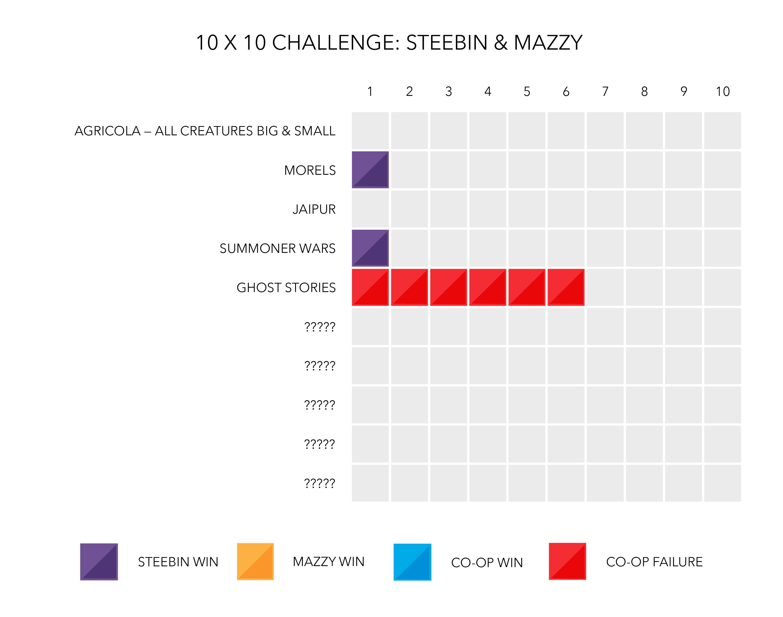 10x10_Steebin